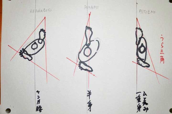 Position des pieds en Aikido