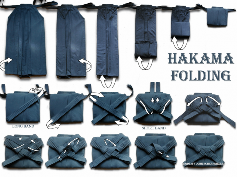 Comment plier son hakama