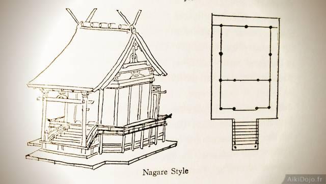 plan temple shinto